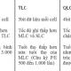 Công nghệ chuẩn MLC, TLC, QLC là gì, có cần thiết để quan tâm khi sử dụng không?