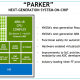 NVIDIA cho ra mắt SoC Tegra Parker tại Hot Chip