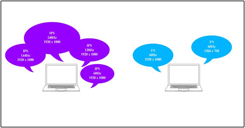Hướng Dẫn Chọn Mua Máy Tính Laptop 2020 - Phân Giải Màn Hình